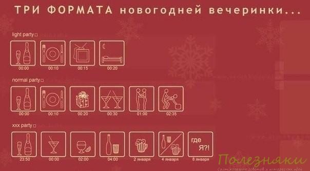 Три формата новогодней вечеринки