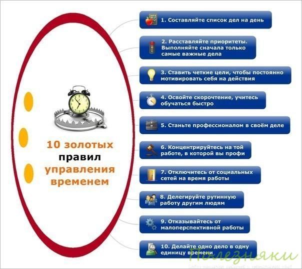 10 золотых правил управления временем