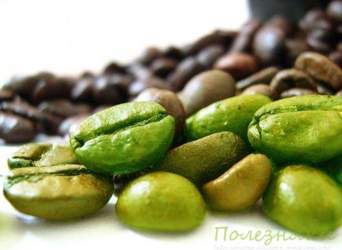 Зелёный кофе как улучшить его вкусовые качества