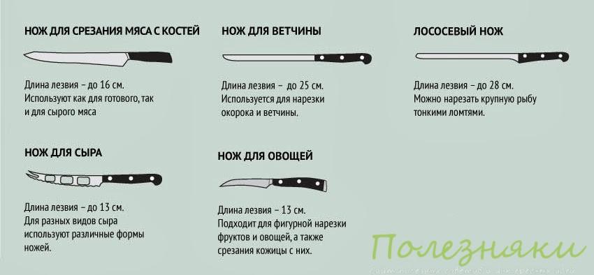 Специализированные ножи2