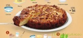 Быстрый рецепт шарлотки с яблоками в картинках